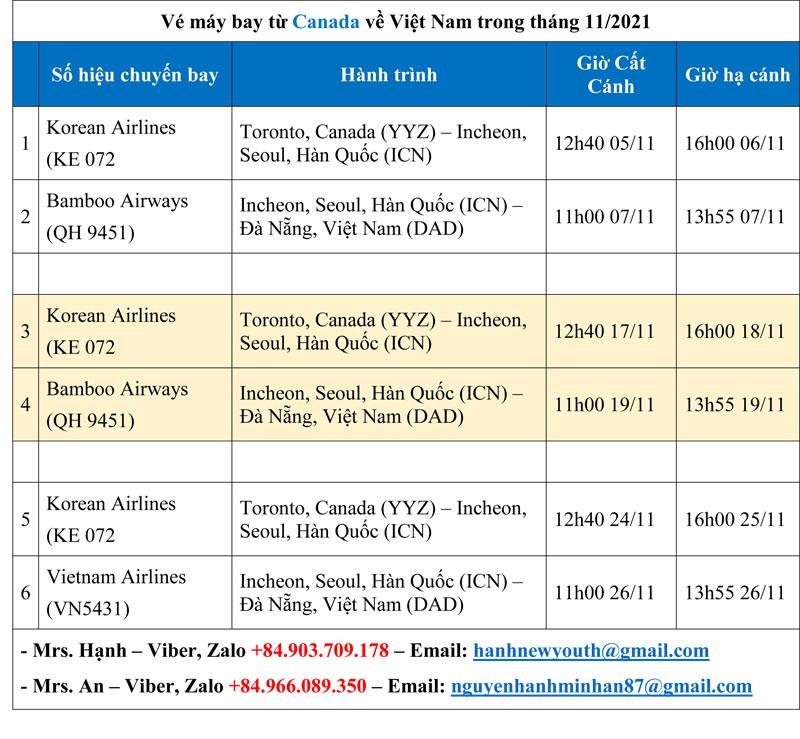 cap-nhat-lich-bay-chuyen-bay-tu-canada-ve-vietnam-t112021