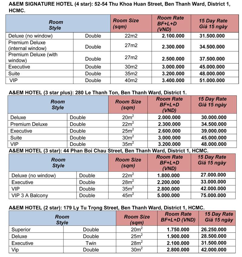 Chi phí khách sạn cách ly 14 ngày tại TP.HCM