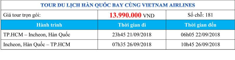 tour-du-lich-han-quoc-bay-cung-vietnam-airlines