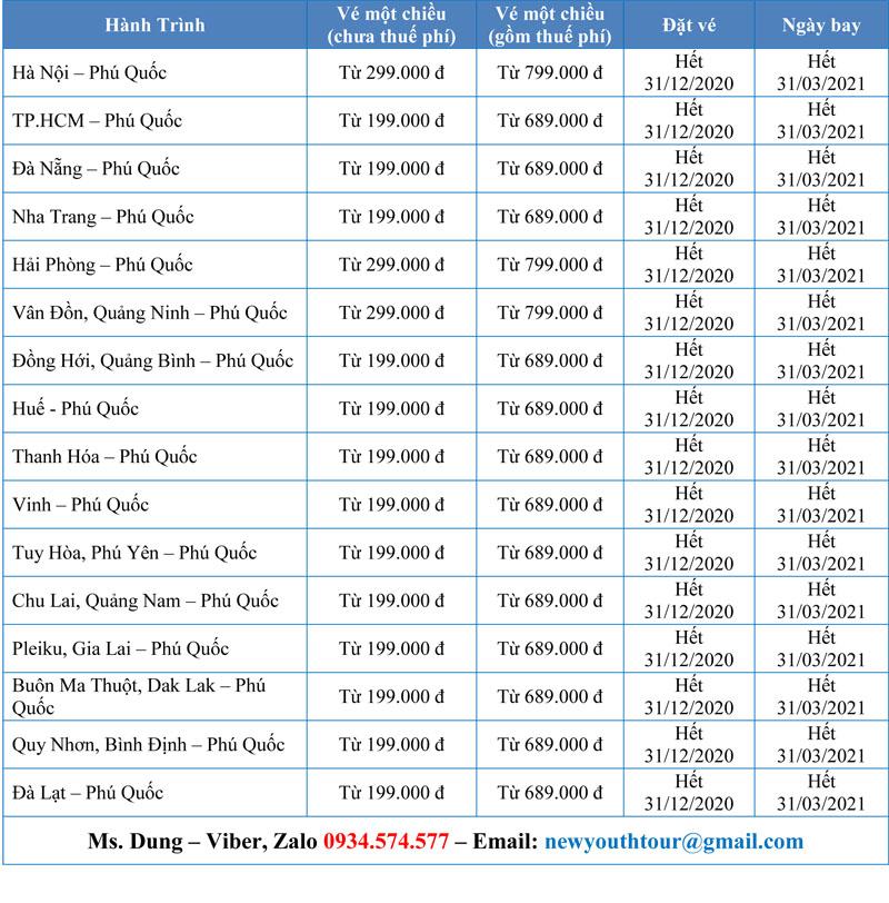 Khuyến mãi vé máy bay đi Phú Quốc giá rẻ của Vietnam Airlines