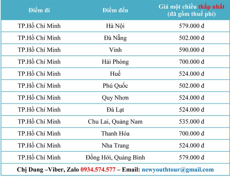 ve-may-bay-tet-tan-suu-2021-Vietnam-airlines-gia-re.jpg