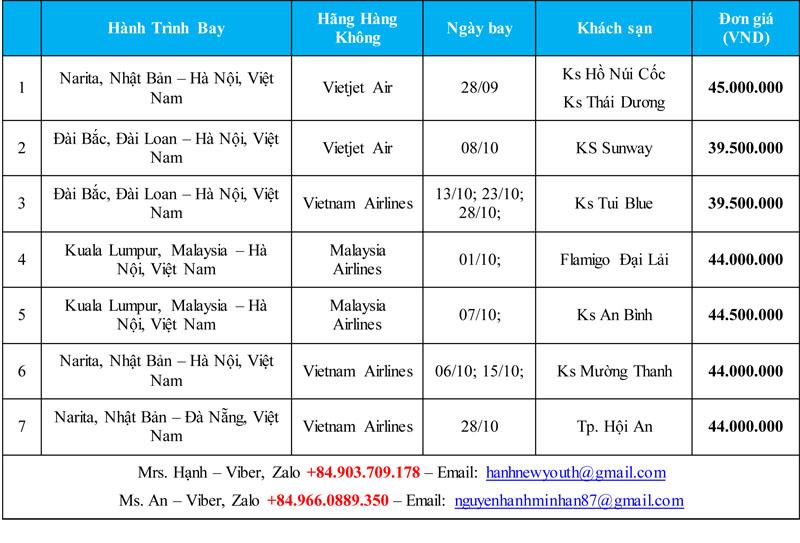 Cập nhật vé máy bay về Việt Nam trong tháng 10/2021